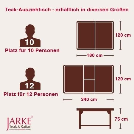 Teak Ausziehtisch eckig, 120 x 180 - 240 cm